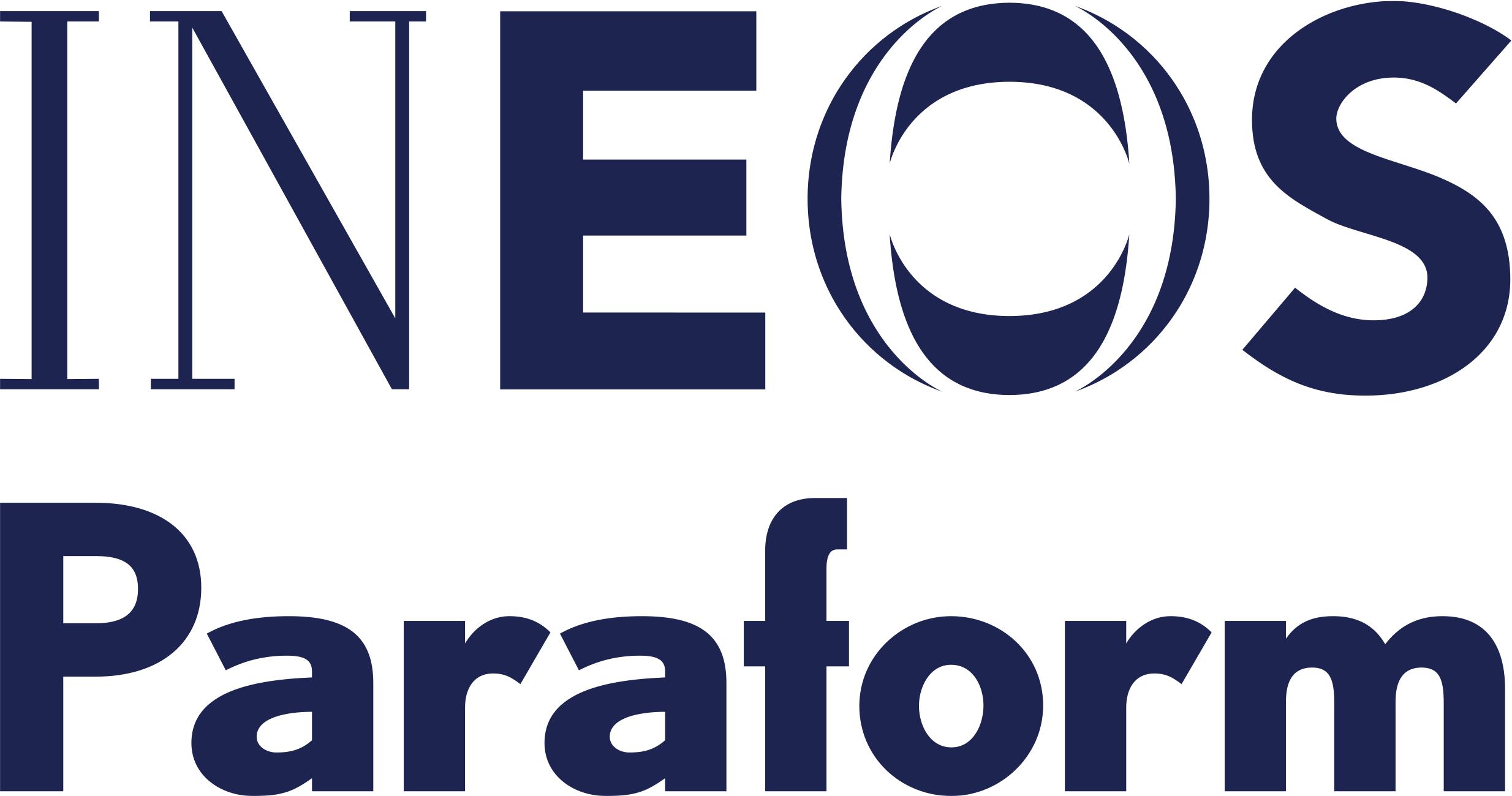 Solvalid das Methylal von INEOS